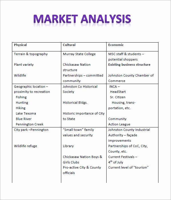 Competitive Analysis Template Excel Inspirational 12 Market Analysis Samples Examples Templates