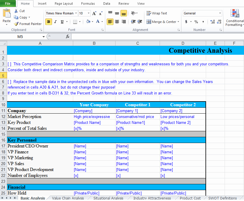 Competitive Analysis Template Excel Lovely Petitive Analysis Example Template Excel Tmp