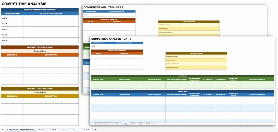Competitive Analysis Template Excel Luxury Free Munication Strategy Templates and Samples