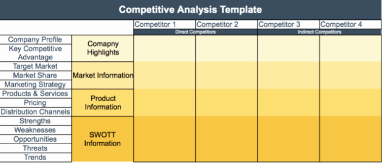Competitive Analysis Template Excel Luxury Petitive Analysis Template