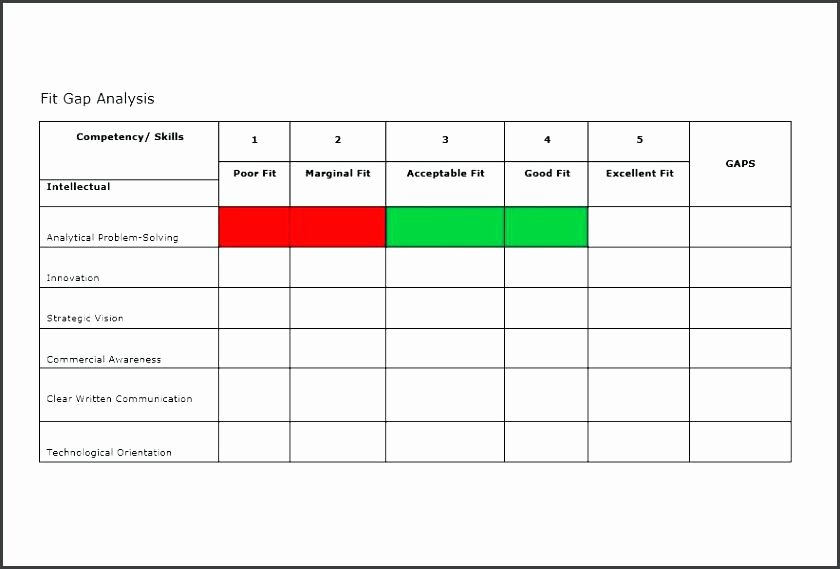 Competitive Analysis Template Excel Luxury Two by Matrix Magic Quadrant and Axis Petitor