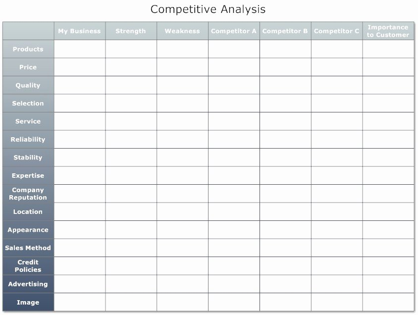 Competitive Analysis Template Excel New September 2015