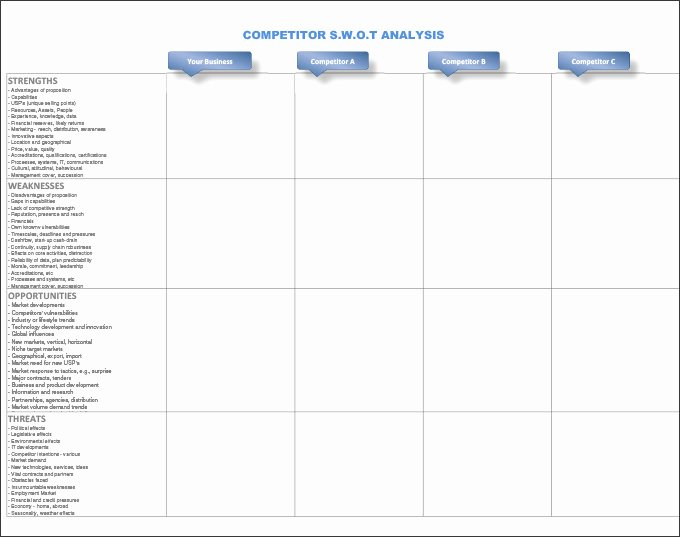 Competitive Analysis Template Excel Unique 20 Petitive Analysis Templates Pdf Doc