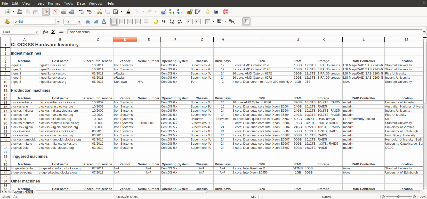 Computer Inventory Excel Template Inspirational Puter Inventory Spreadsheet