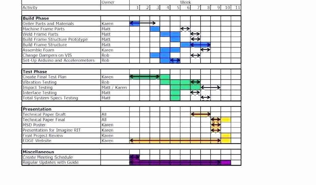 Conference Room Scheduling Template Inspirational Conference Room Scheduling Template Meeting Room Calendar