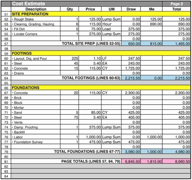Construction Bid Template Free Excel Best Of Job Cost Sheet Template Excel Free Download Aashe