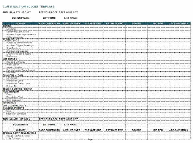 Construction Budget Template Excel Beautiful Building Construction Bud Template