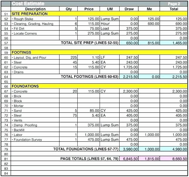 Construction Budget Template Excel Lovely Free Construction Breakdown Template Residential Cost
