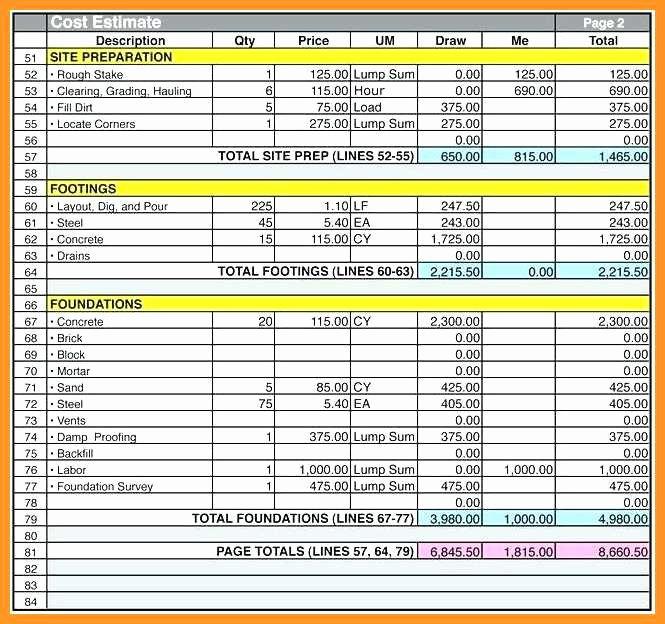 Construction Budget Template Excel Unique 3 4 Construction Cost Calculator Excel