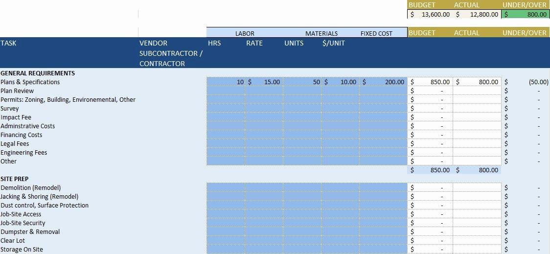 Construction Budget Template Excel Unique Free Construction Project Management Templates In Excel