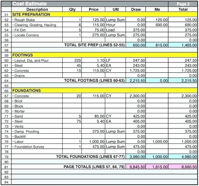 Construction Cost Estimate Template Excel Awesome Cost Breakdown Template – Psychicnights