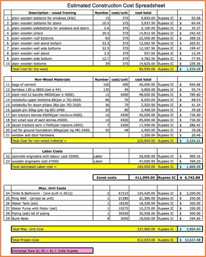 Construction Cost Estimate Template Excel Elegant 9 Construction Job Costing Spreadsheet
