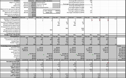 Construction Cost Estimate Template Excel Fresh Excel Project Expense Template Free Expense Tracking and