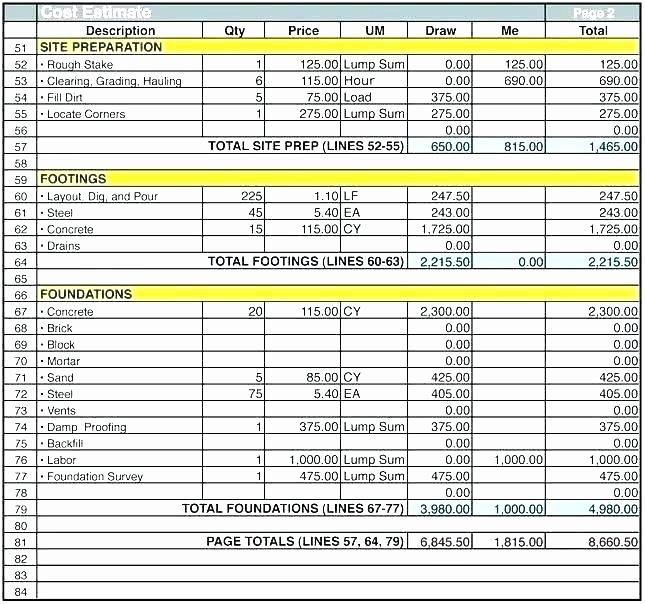 Construction Cost Estimate Template Excel Inspirational Unique 4 Quarter Plan Quarterly Project Report Template