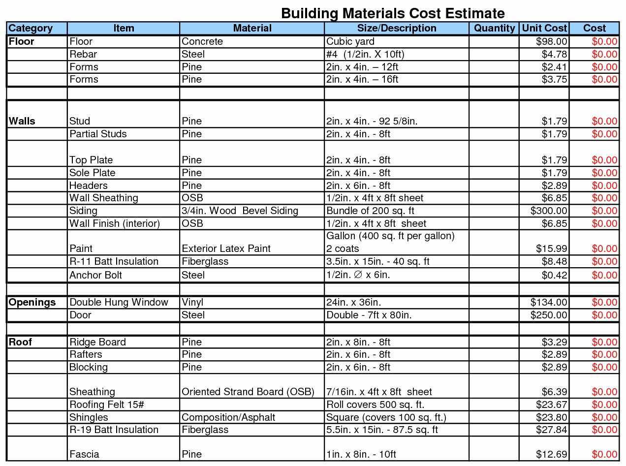 Construction Cost Estimate Template New Estimating Spreadsheet Template Spreadsheet Templates for