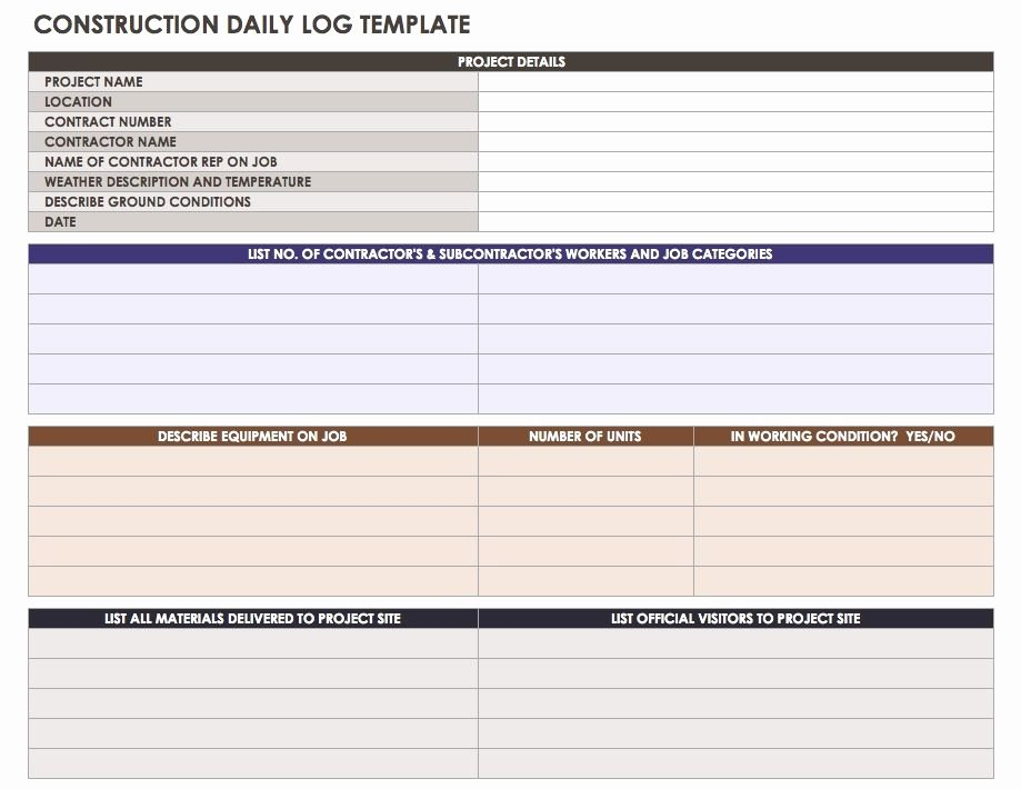 Construction Daily Log Template Elegant Construction Daily Reports Templates or software Smartsheet
