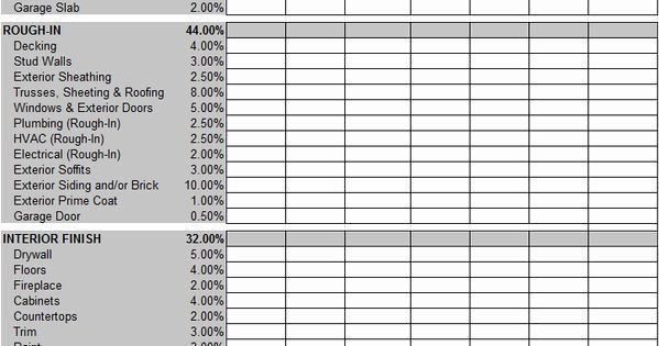 Construction Draw Schedule Template Awesome How Do Construction Loans Work – Construction Draw