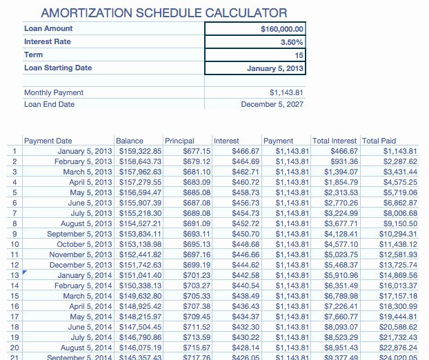 Construction Draw Schedule Template Best Of Construction Draw Schedule Template Templates Resume