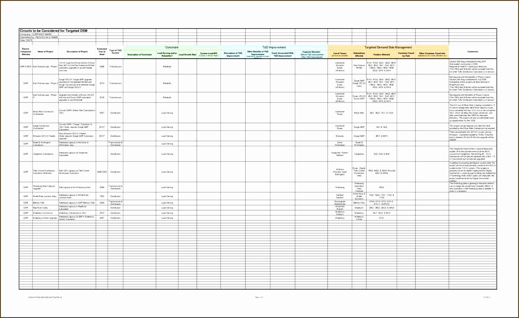 Construction Draw Schedule Template Elegant 16 Construction Draw Schedule Template
