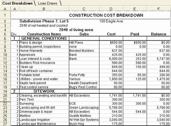 Construction Draw Schedule Template Elegant Best 25 Construction Contract Ideas On Pinterest