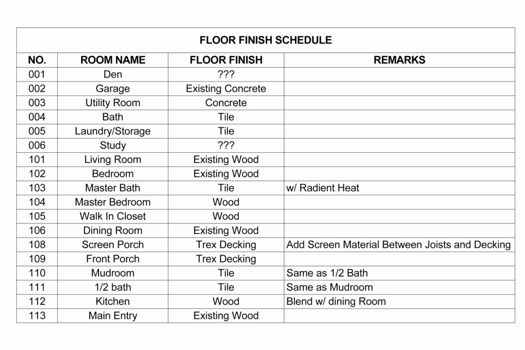 Construction Draw Schedule Template Elegant the 6 Key Drawing Types for Residential Construction