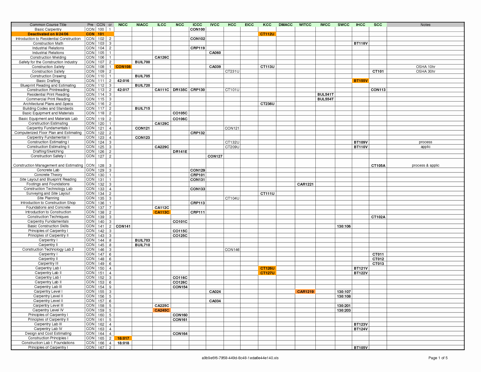 Construction Draw Schedule Template Inspirational Residential Construction Project Management Plan Excel