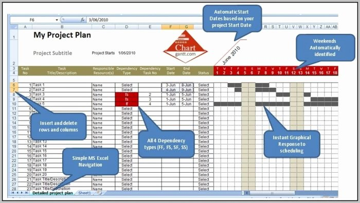 Construction Gantt Chart Excel Template Awesome Gantt Chart Template Construction Template Resume
