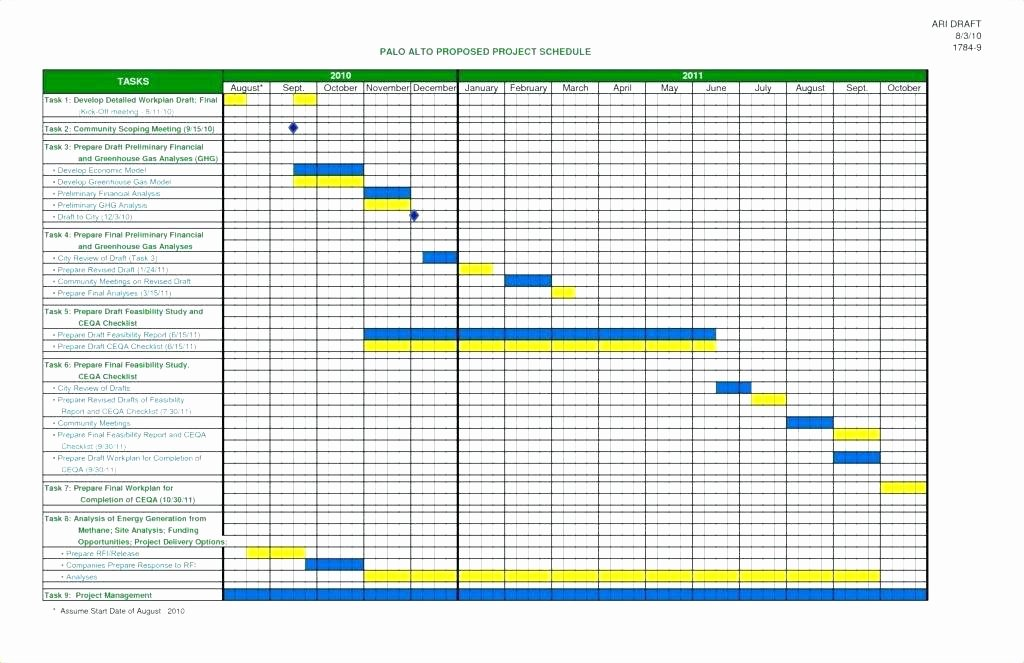 Construction Gantt Chart Excel Template Beautiful Excel Project Management Template with Schedule Creation