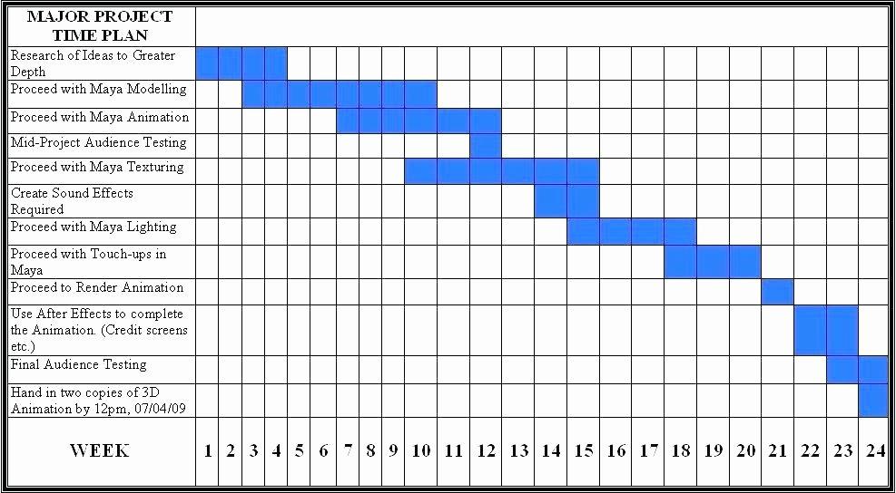Construction Gantt Chart Excel Template Elegant Construction Gantt Chart Template Project Chart Template