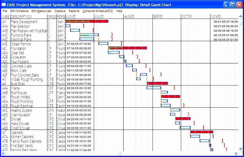 Construction Gantt Chart Excel Template Fresh 12 Free Gantt Chart Template In Excel Exceltemplates