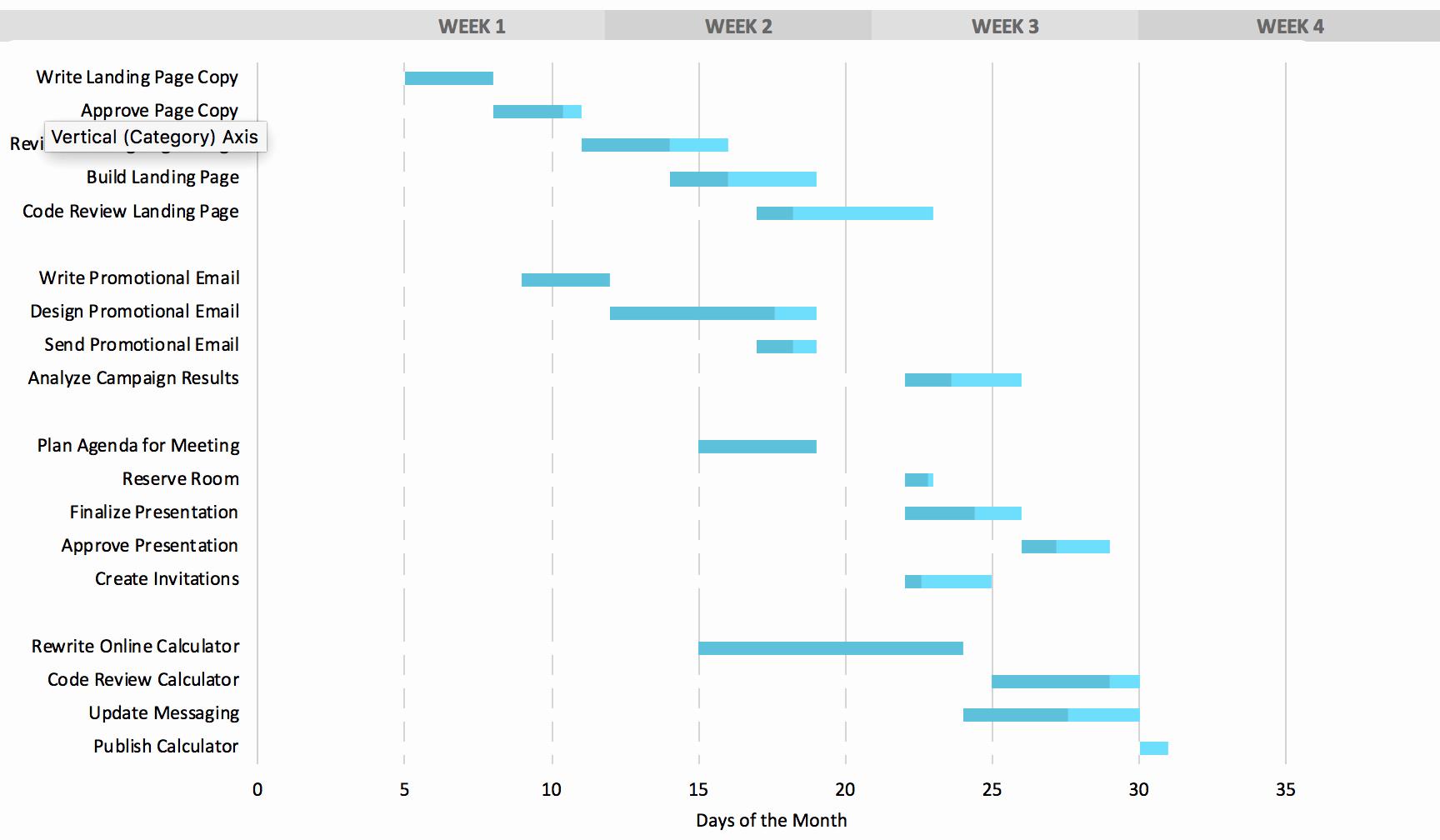 Construction Gantt Chart Excel Template Fresh Free Gantt Chart Excel Template Download now