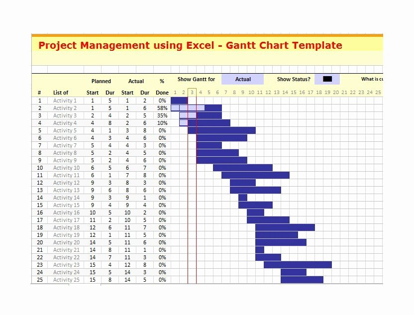 Construction Gantt Chart Excel Template Luxury 36 Free Gantt Chart Templates Excel Powerpoint Word