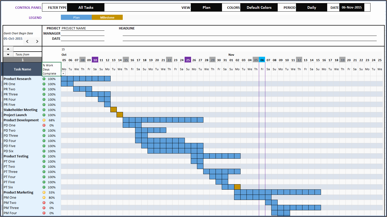 Construction Gantt Chart Excel Template Unique 5 Gantt Chart In Excel