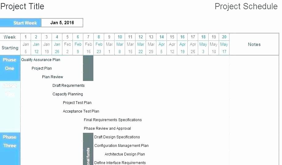 Construction Management Plan Template Inspirational 97 Schedule Management Plan Example Landowners Guide