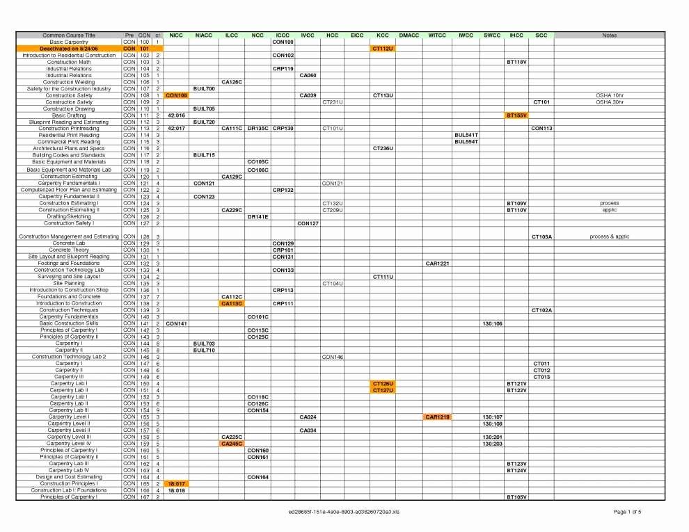 Construction Management Plan Template Inspirational Excel Templates for Construction Project Management
