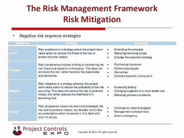 Construction Management Plan Template New Construction Project Risk Management Plan Example