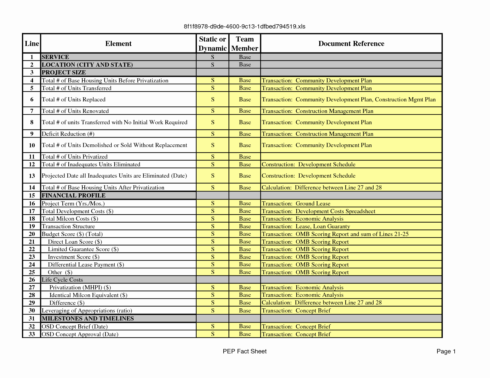 Construction Management Plan Template New Construction Schedule Template