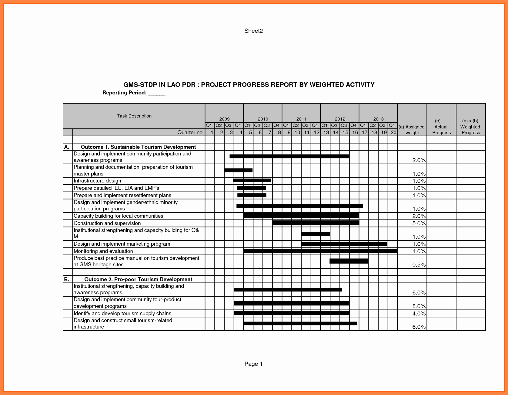 Construction Progress Report Template Awesome 7 Weekly Construction Progress Report Template