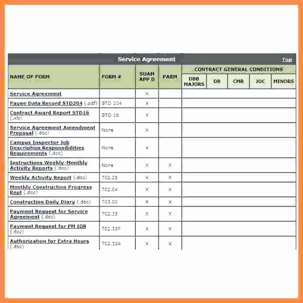Construction Progress Report Template Unique Free Daily Sales Report Excel Template Luxury Templates