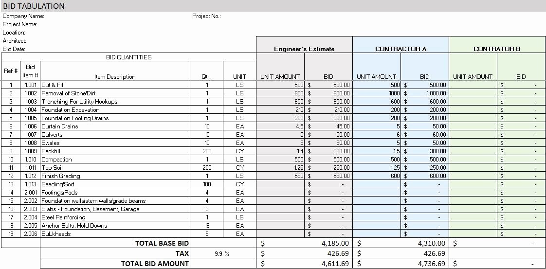 Construction Project Budget Template Elegant Punch List Template