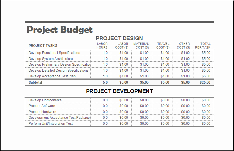 Construction Project Budget Template Inspirational Project Bud Template for Ms Excel