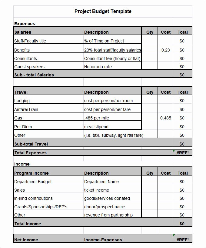 Construction Project Budget Template Unique Project Bud Template 3 Free Word Pdf Documents