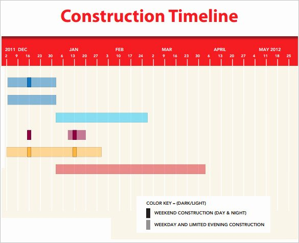Construction Project Schedule Template Excel Fresh 8 Construction Timeline Templates – Free Excel Pdf