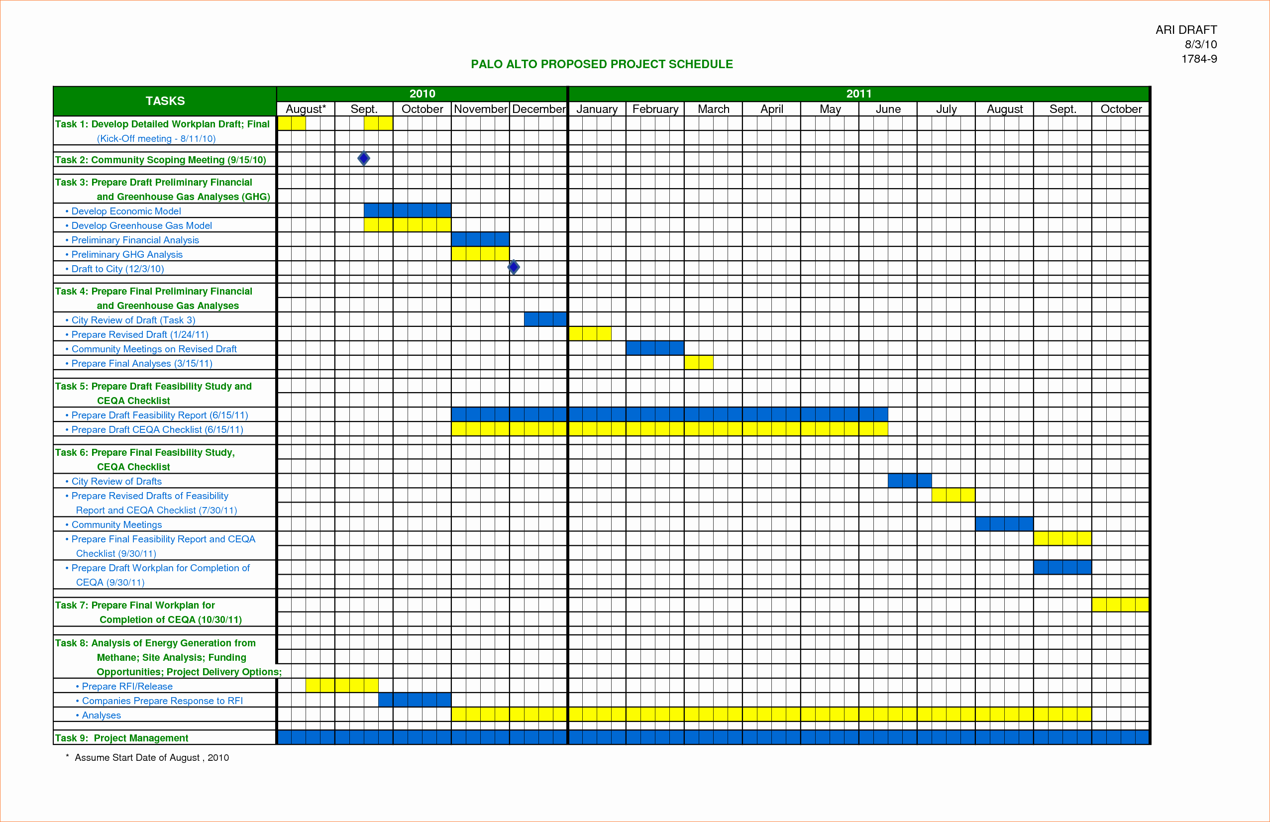 Construction Project Schedule Template Excel Luxury 6 Construction Schedule Template Excel