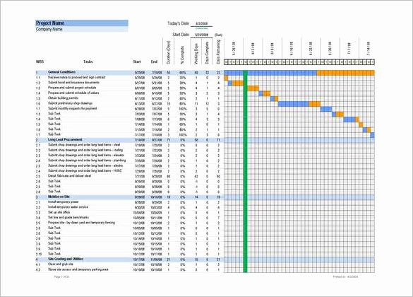 Construction Project Schedule Template Excel Unique 8 Construction Timeline Templates Doc Pdf Excel