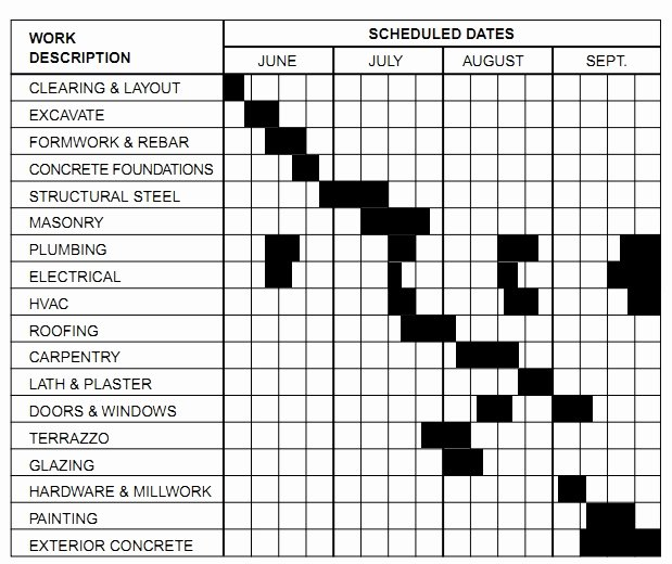 Construction Project Schedule Template Lovely Building Construction Schedule Activities