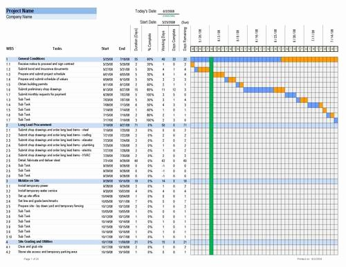 Construction Project Schedule Template Lovely Construction Schedule Template Excel