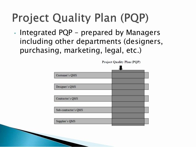 Construction Quality Control Plan Template Elegant Construction Quality Management Plan Construction