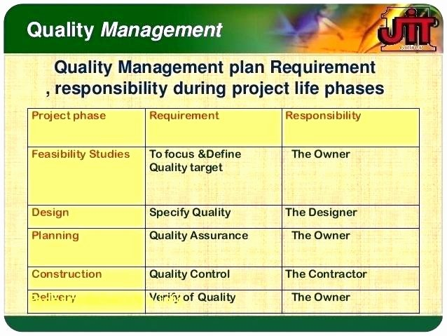 Construction Quality Control Plan Template Fresh Quality Control Plan Template Excel assurance Checklist