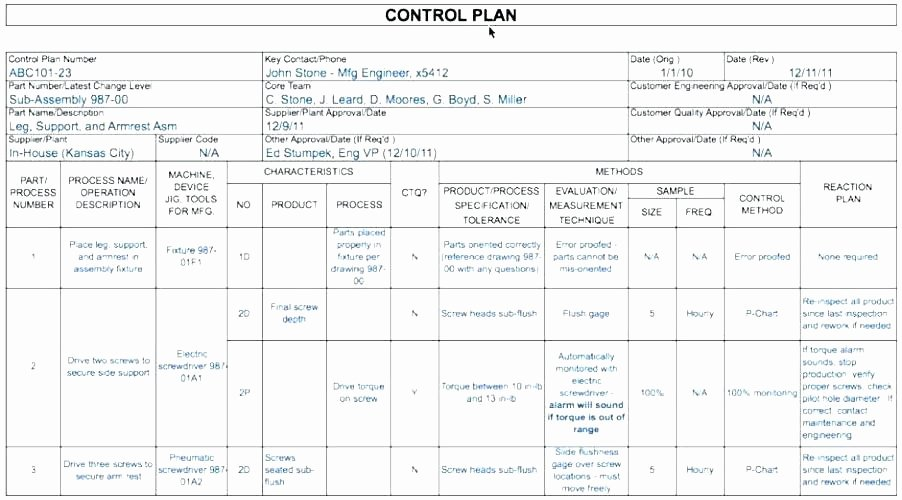 Construction Quality Control Plan Template Inspirational Quality Control Plan Example Qc Template Test